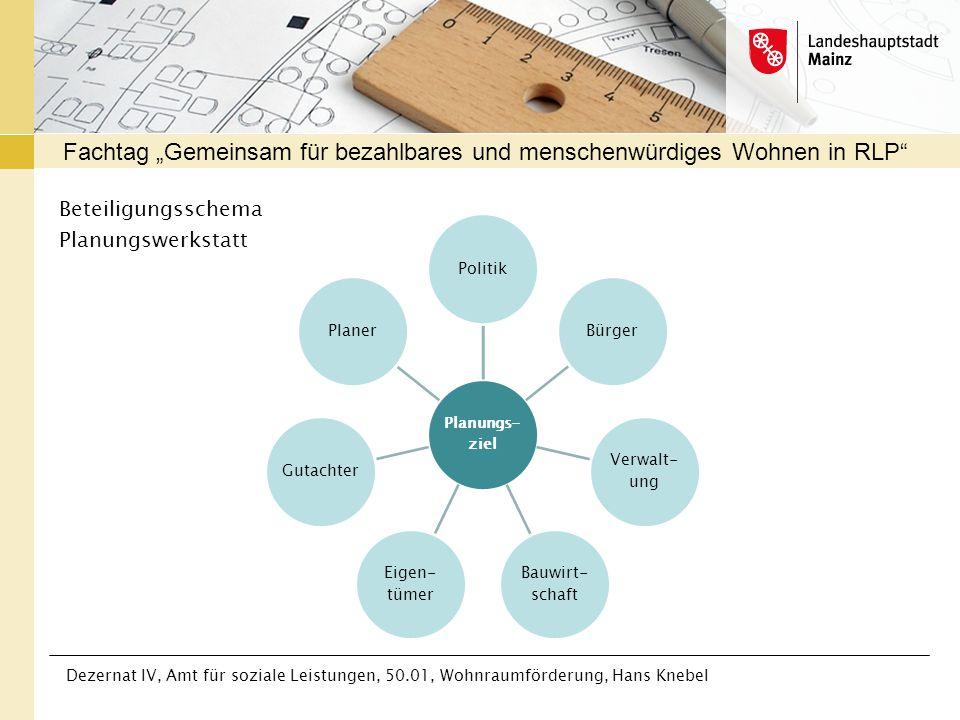 """Dezernat IV, Amt für soziale Leistungen, 50.01, Wohnraumförderung, Hans Knebel Beteiligungsschema Planungswerkstatt Fachtag """"Gemeinsam für bezahlbares"""