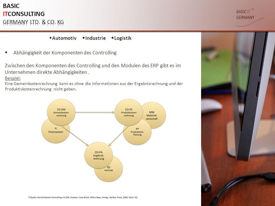 ™  Abhängigkeit der Komponenten des Controlling Zwischen den Komponenten des Controlling und den Modulen des ERP gibt es im Unternehmen direkte Abhän
