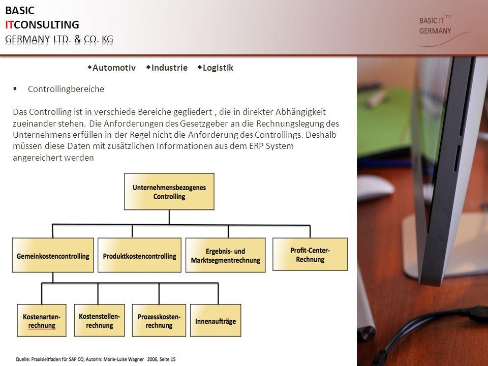™  Controllingbereiche Das Controlling ist in verschiede Bereiche gegliedert, die in direkter Abhängigkeit zueinander stehen. Die Anforderungen des G