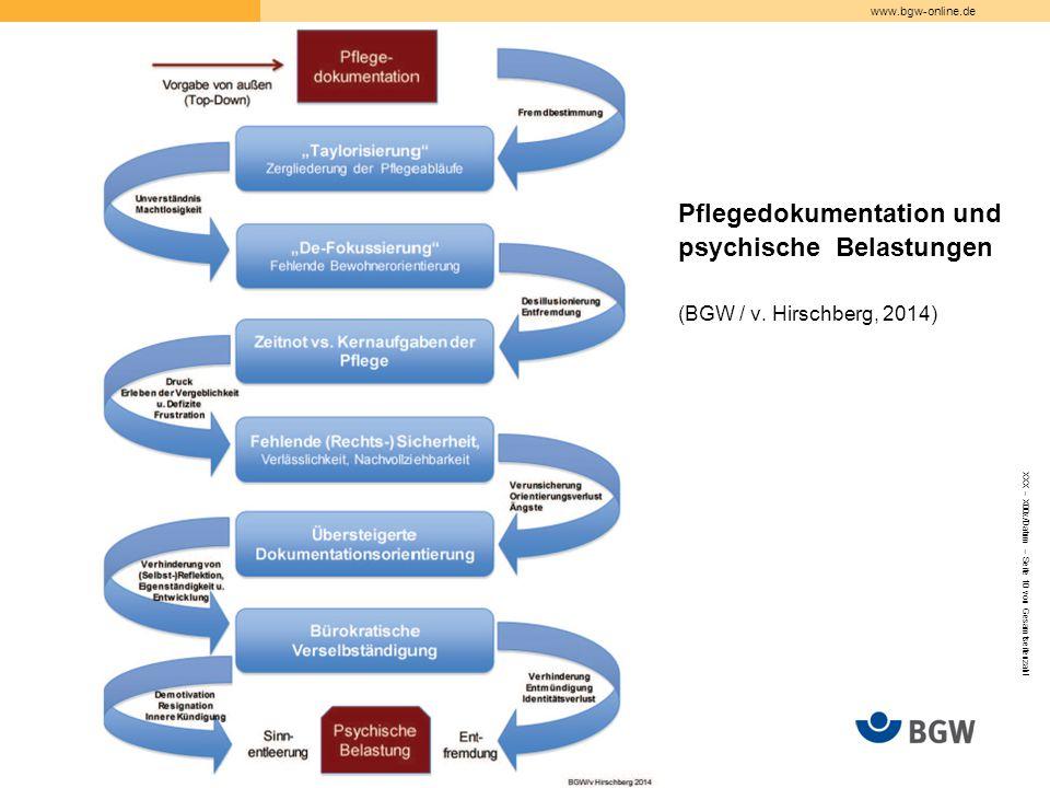 www.bgw-online.de XXX – X00x/Datum – Seite 10 von Gesamtseitenzahl Pflegedokumentation und psychische Belastungen (BGW / v. Hirschberg, 2014)