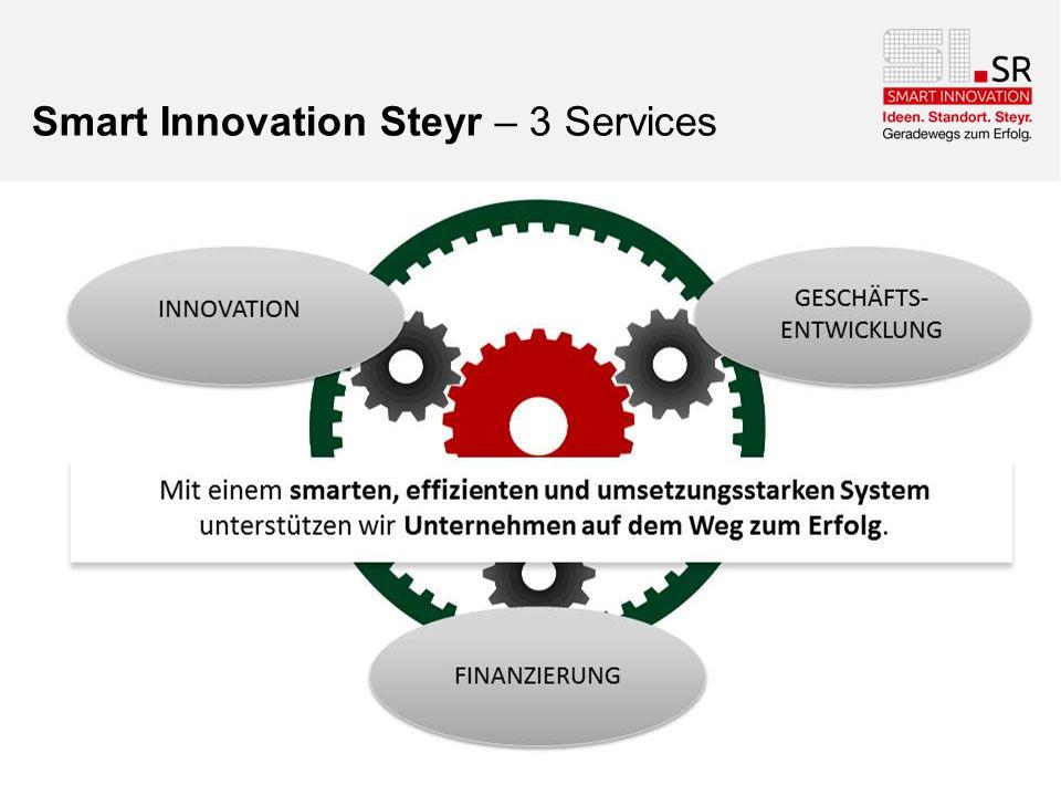 Smart Innovation Steyr – 3 Services