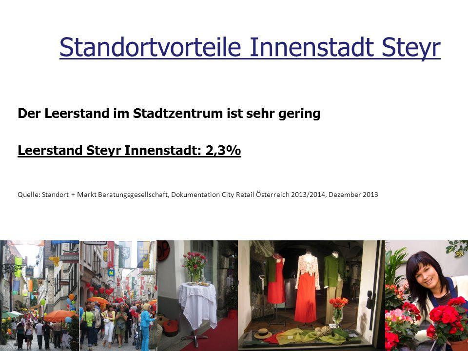 Der Leerstand im Stadtzentrum ist sehr gering Leerstand Steyr Innenstadt: 2,3% Quelle: Standort + Markt Beratungsgesellschaft, Dokumentation City Reta