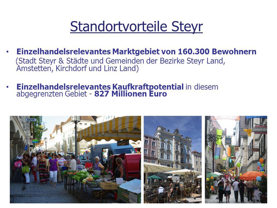 Einzelhandelsrelevantes Marktgebiet von 160.300 Bewohnern (Stadt Steyr & Städte und Gemeinden der Bezirke Steyr Land, Amstetten, Kirchdorf und Linz La