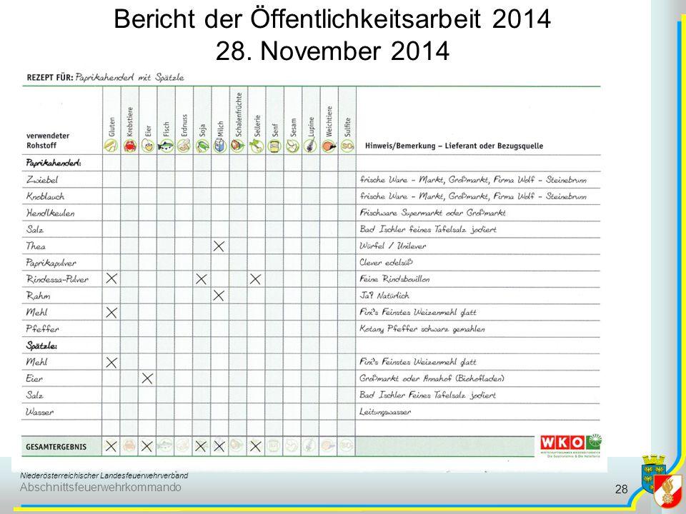 Niederösterreichischer Landesfeuerwehrverband Abschnittsfeuerwehrkommando Bericht der Öffentlichkeitsarbeit 2014 28. November 2014 28