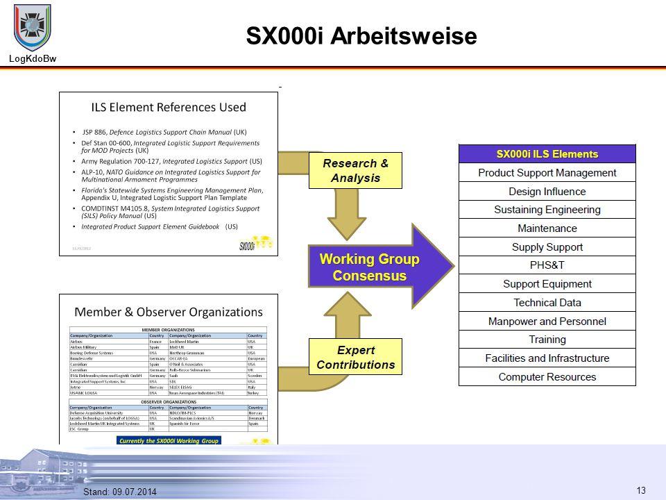 LogKdoBw 13 Stand: 09.07.2014 13 SX000i Arbeitsweise