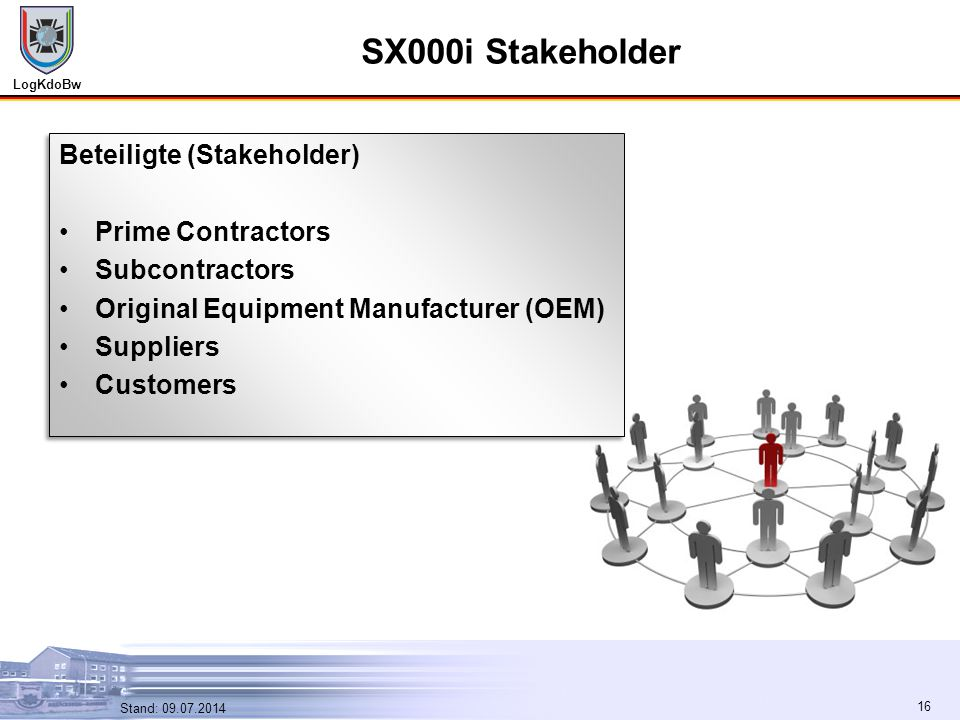 LogKdoBw 16 Stand: 09.07.2014 16 SX000i Stakeholder Beteiligte (Stakeholder) Prime Contractors Subcontractors Original Equipment Manufacturer (OEM) Suppliers Customers Beteiligte (Stakeholder) Prime Contractors Subcontractors Original Equipment Manufacturer (OEM) Suppliers Customers