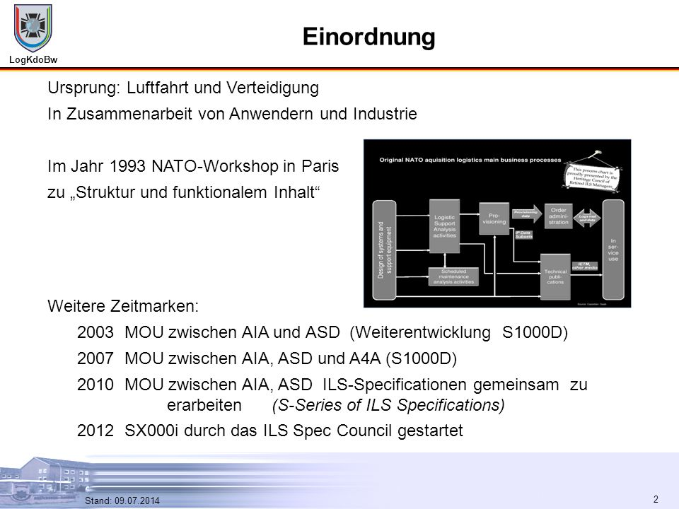 LogKdoBw 2 Stand: 09.07.2014 2 Einordnung Ursprung: Luftfahrt und Verteidigung In Zusammenarbeit von Anwendern und Industrie Im Jahr 1993 NATO-Worksho