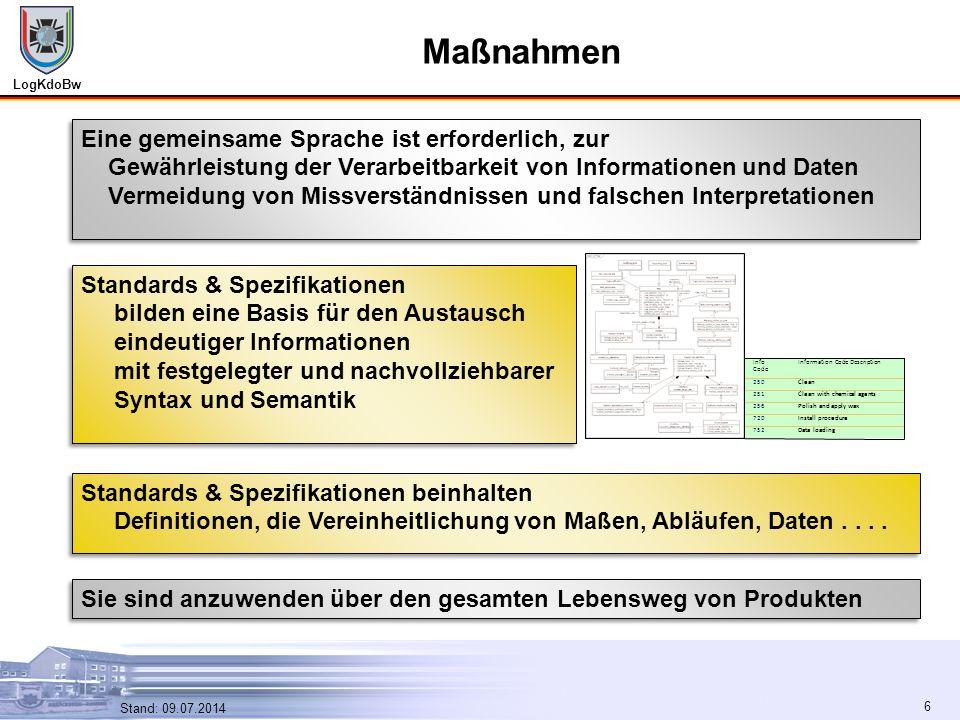 LogKdoBw 6 Stand: 09.07.2014 6 Maßnahmen Eine gemeinsame Sprache ist erforderlich, zur Gewährleistung der Verarbeitbarkeit von Informationen und Daten