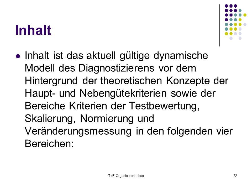 Inhalt Inhalt ist das aktuell gültige dynamische Modell des Diagnostizierens vor dem Hintergrund der theoretischen Konzepte der Haupt- und Nebengütekr