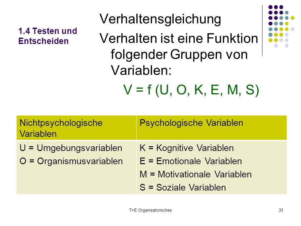 1.4 Testen und Entscheiden Verhaltensgleichung Verhalten ist eine Funktion folgender Gruppen von Variablen: V = f (U, O, K, E, M, S) 33T+E Organisator