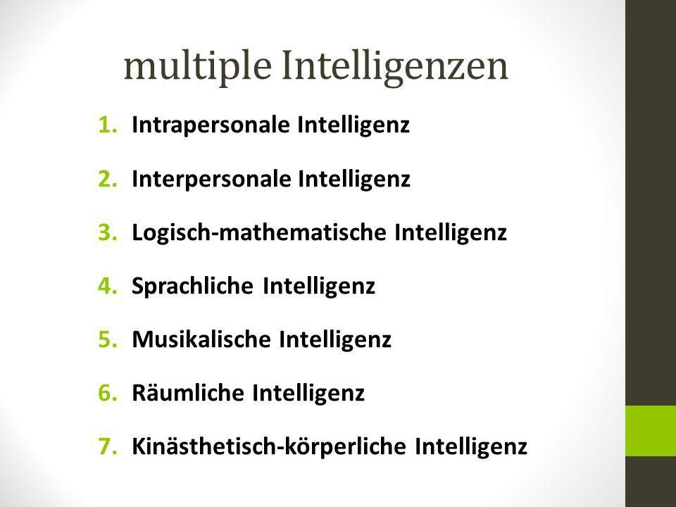 multiple Intelligenzen 1.Intrapersonale Intelligenz 2.Interpersonale Intelligenz 3.Logisch-mathematische Intelligenz 4.Sprachliche Intelligenz 5.Musik