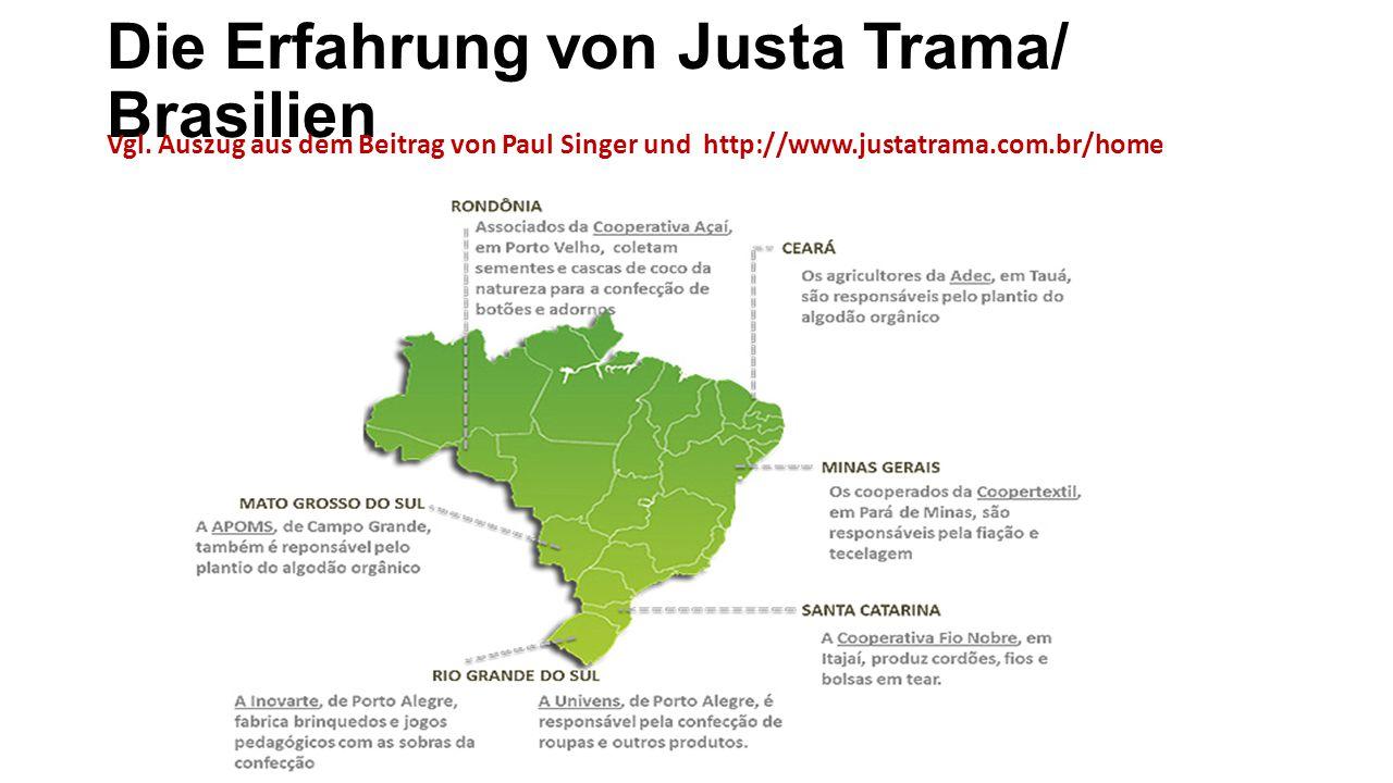 Die Erfahrung von Justa Trama/ Brasilien Vgl.