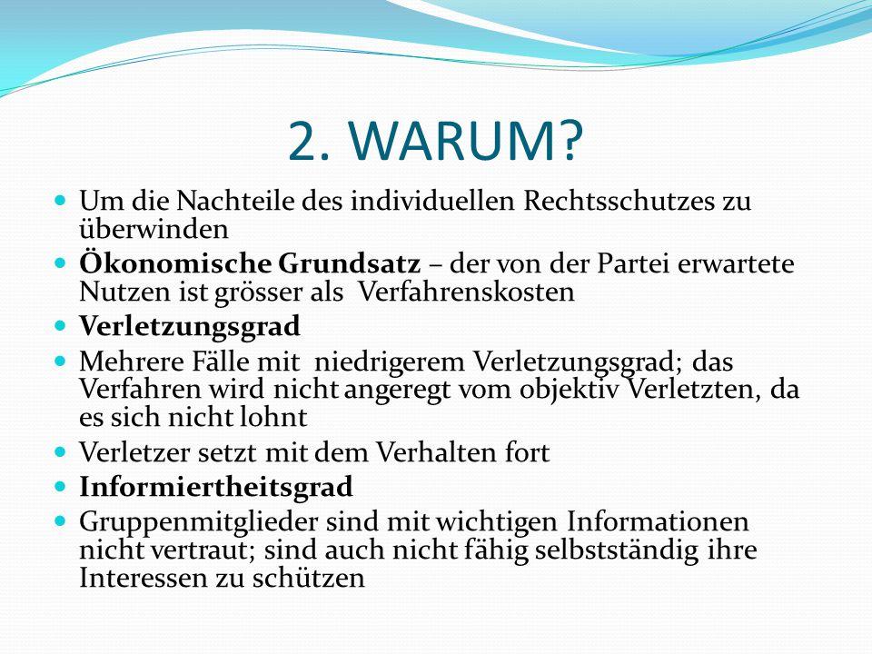 3.TYPEN DES KOLLEKTIVEN RECHTSSCHUTZES 1. Actio popularis 2.