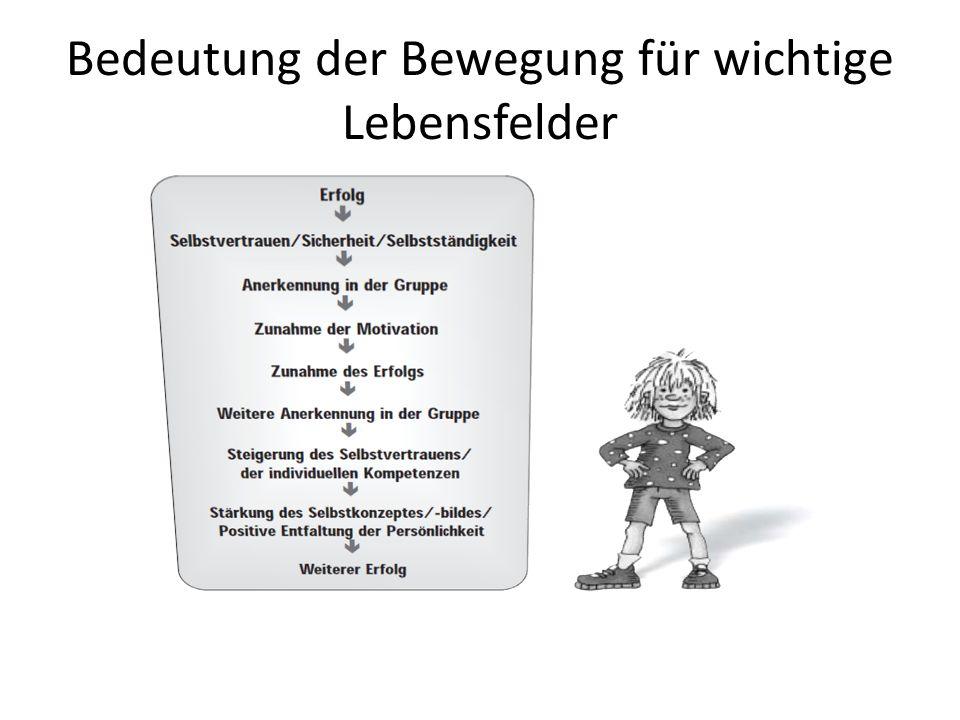 Ernährung und Bewegung In einem bewegungsfreundlichen Kindergarten......