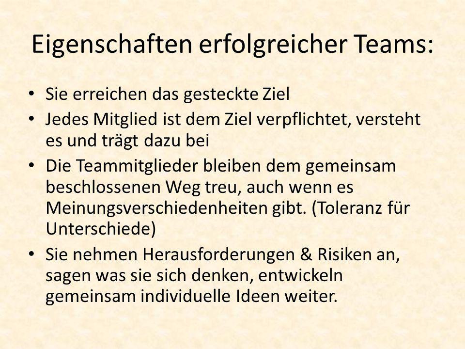 Eigenschaften erfolgreicher Teams: Sie erreichen das gesteckte Ziel Jedes Mitglied ist dem Ziel verpflichtet, versteht es und trägt dazu bei Die Teamm