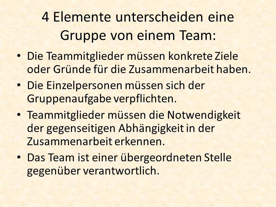 4 Elemente unterscheiden eine Gruppe von einem Team: Die Teammitglieder müssen konkrete Ziele oder Gründe für die Zusammenarbeit haben. Die Einzelpers