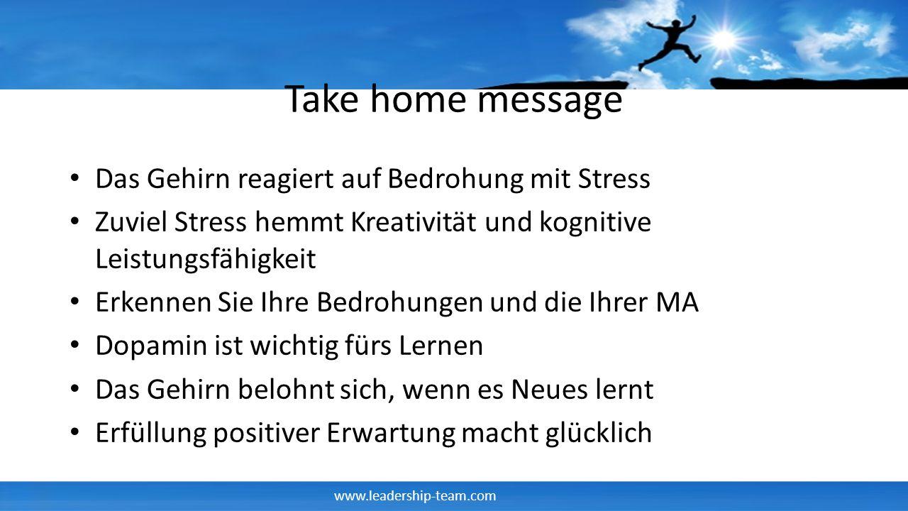 www.leadership-team.com Take home message Das Gehirn reagiert auf Bedrohung mit Stress Zuviel Stress hemmt Kreativität und kognitive Leistungsfähigkei