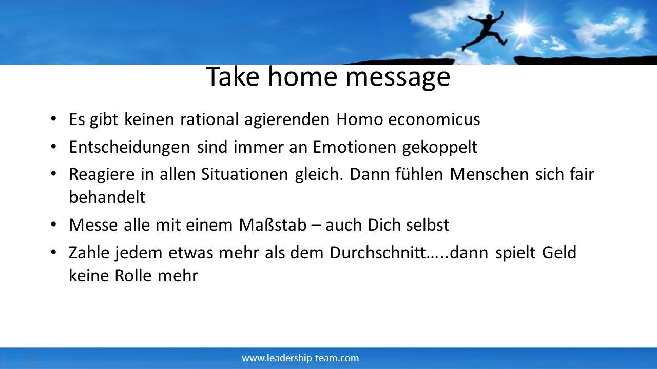 www.leadership-team.com Take home message Es gibt keinen rational agierenden Homo economicus Entscheidungen sind immer an Emotionen gekoppelt Reagiere