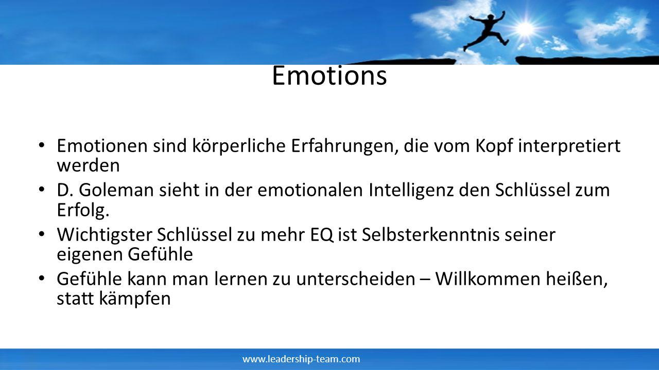www.leadership-team.com Emotions Emotionen sind körperliche Erfahrungen, die vom Kopf interpretiert werden D. Goleman sieht in der emotionalen Intelli