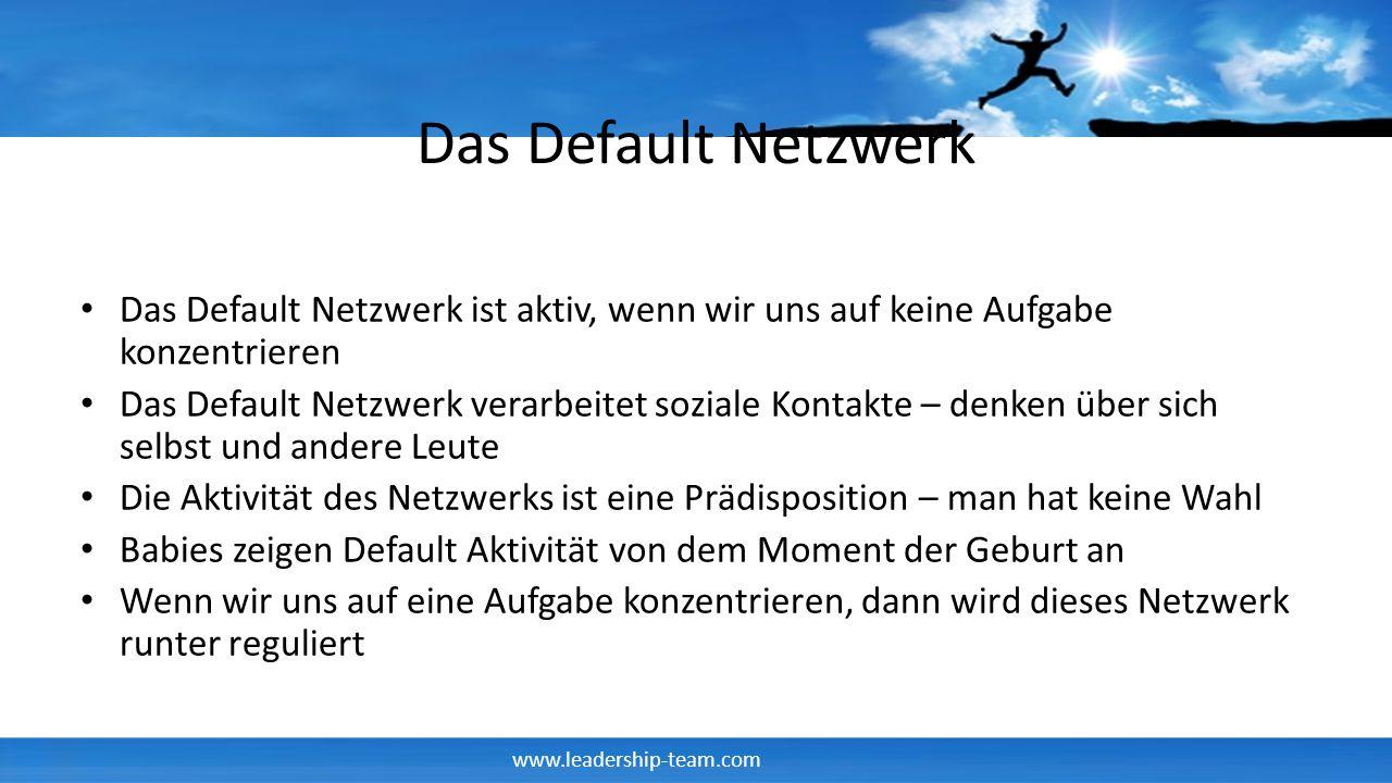 www.leadership-team.com Das Default Netzwerk Das Default Netzwerk ist aktiv, wenn wir uns auf keine Aufgabe konzentrieren Das Default Netzwerk verarbe