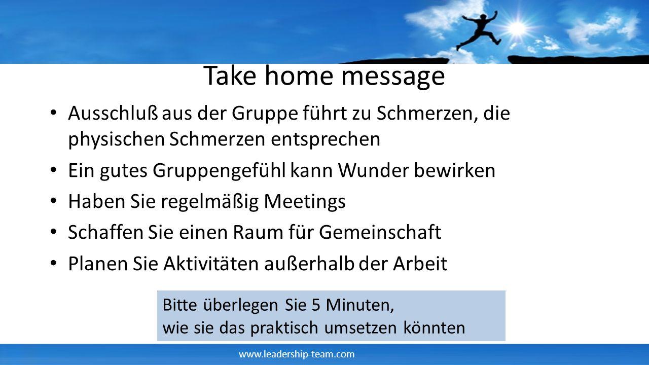 www.leadership-team.com Take home message Ausschluß aus der Gruppe führt zu Schmerzen, die physischen Schmerzen entsprechen Ein gutes Gruppengefühl ka
