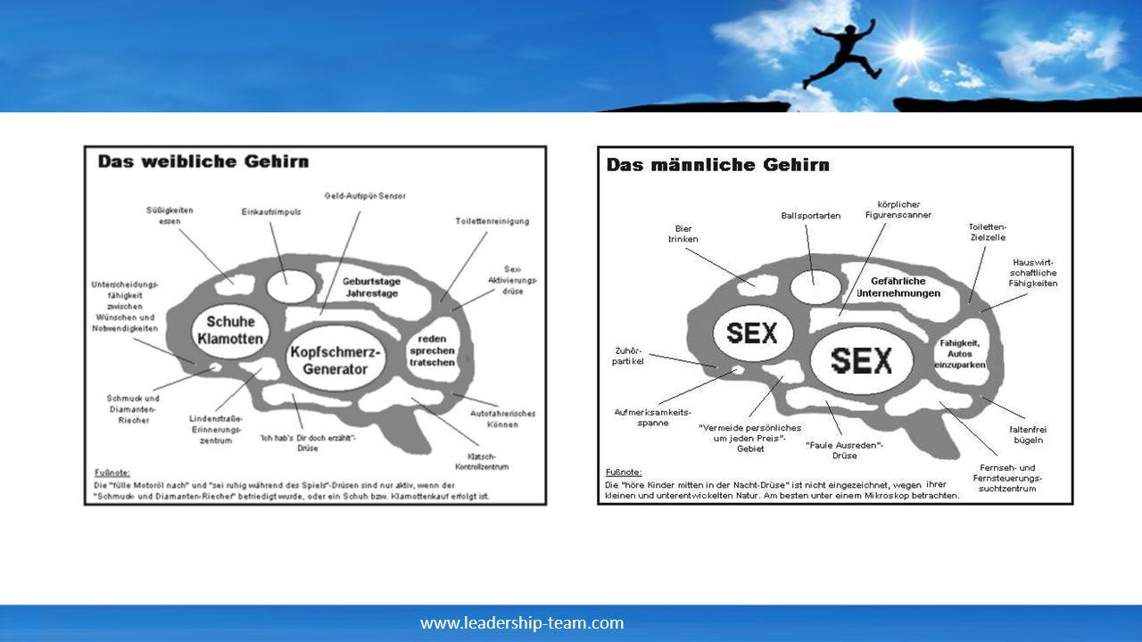 www.leadership-team.com FREACS Fairness Rank (Status) Emotion Autonomy (Autonomie) Connection (Beziehungen) Security (Sicherheit)