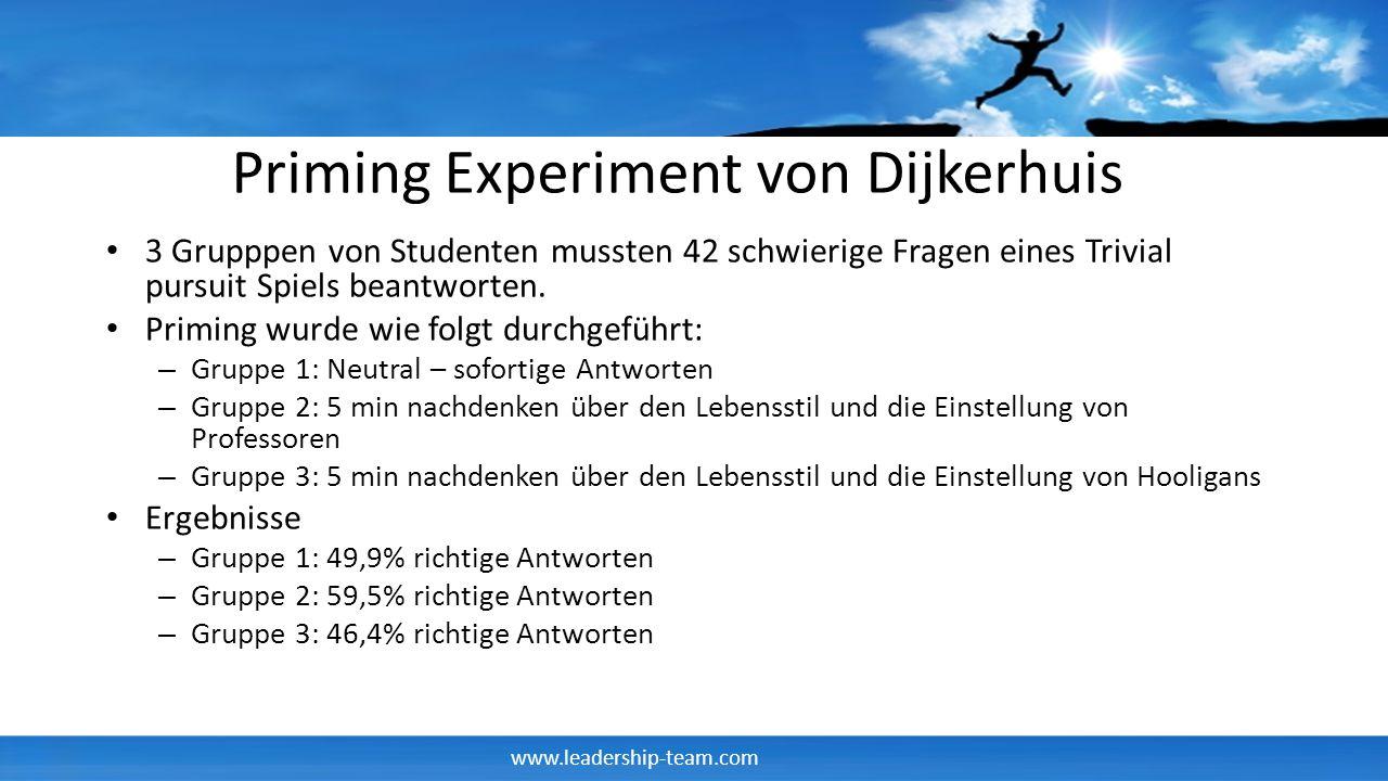 www.leadership-team.com Priming Experiment von Dijkerhuis 3 Grupppen von Studenten mussten 42 schwierige Fragen eines Trivial pursuit Spiels beantwort