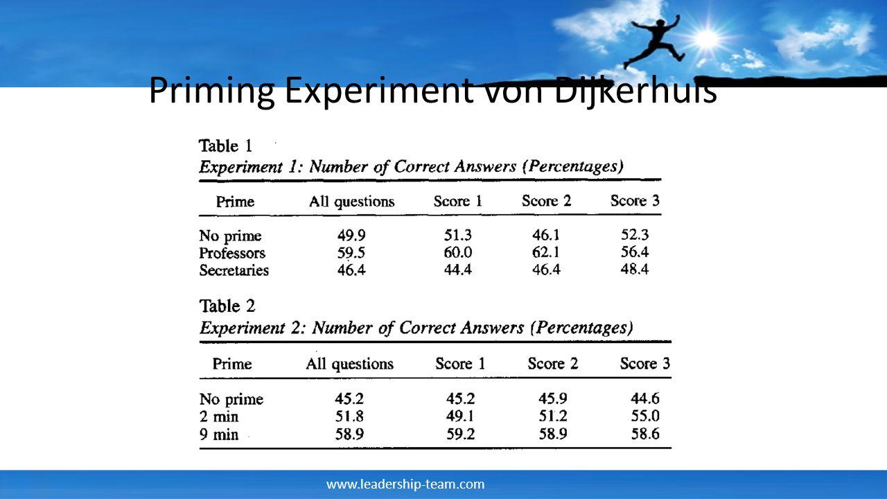 www.leadership-team.com Priming Experiment von Dijkerhuis