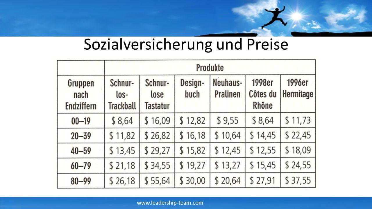 www.leadership-team.com Sozialversicherung und Preise