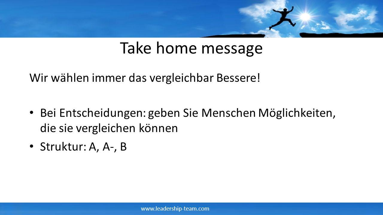 www.leadership-team.com Take home message Wir wählen immer das vergleichbar Bessere! Bei Entscheidungen: geben Sie Menschen Möglichkeiten, die sie ver