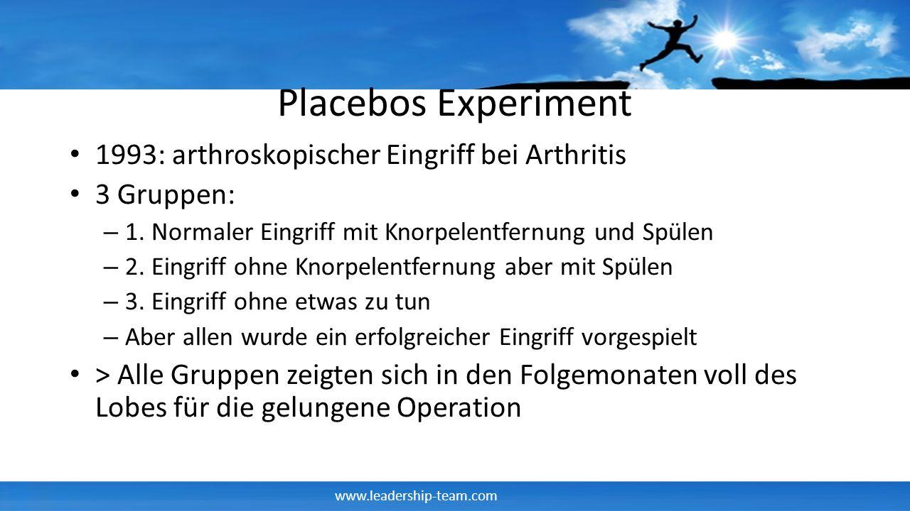 www.leadership-team.com Placebos Experiment 1993: arthroskopischer Eingriff bei Arthritis 3 Gruppen: – 1. Normaler Eingriff mit Knorpelentfernung und