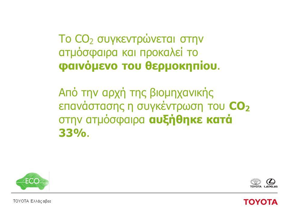 ΤΟΥΟΤΑ Ελλάς αβεε Το CO 2 συγκεντρώνεται στην ατμόσφαιρα και προκαλεί το φαινόμενο του θερμοκηπίου.
