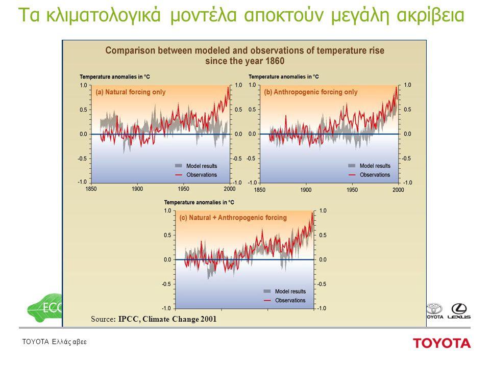 ΤΟΥΟΤΑ Ελλάς αβεε Τα κλιματολογικά μοντέλα αποκτούν μεγάλη ακρίβεια Source: IPCC, Climate Change 2001