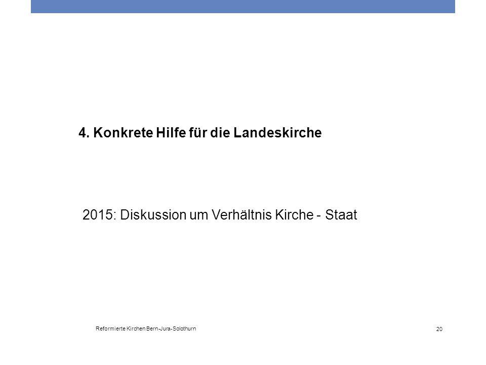 Reformierte Kirchen Bern-Jura-Solothurn 20 4. Konkrete Hilfe für die Landeskirche 2015: Diskussion um Verhältnis Kirche - Staat