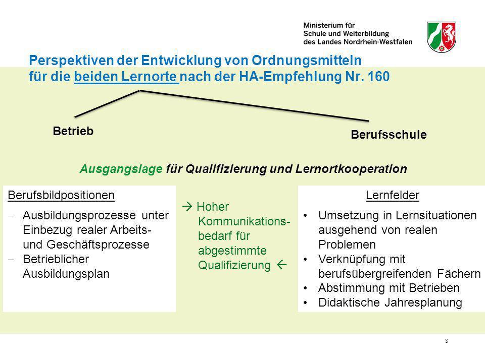 Perspektiven der Entwicklung von Ordnungsmitteln für die beiden Lernorte nach der HA-Empfehlung Nr. 160 Betrieb Berufsschule Berufsbildpositionen  Au