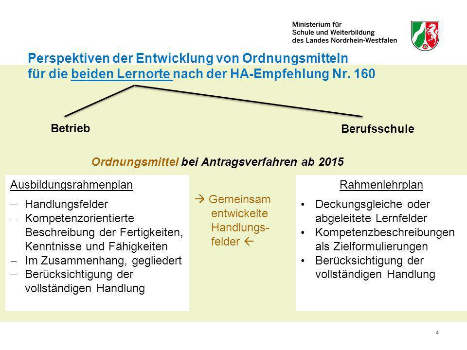 Perspektiven der Entwicklung von Ordnungsmitteln für die beiden Lernorte nach der HA-Empfehlung Nr. 160 Betrieb Berufsschule Ausbildungsrahmenplan  H
