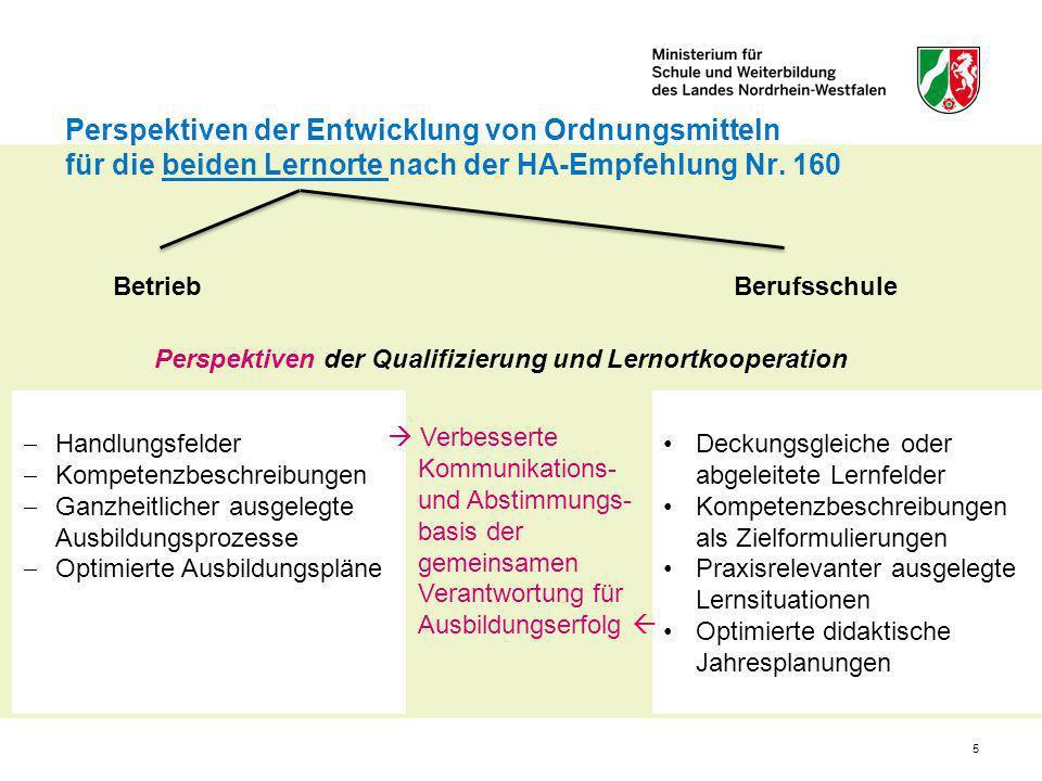 Perspektiven der Entwicklung von Ordnungsmitteln für die beiden Lernorte nach der HA-Empfehlung Nr. 160 BetriebBerufsschule  Handlungsfelder  Kompet