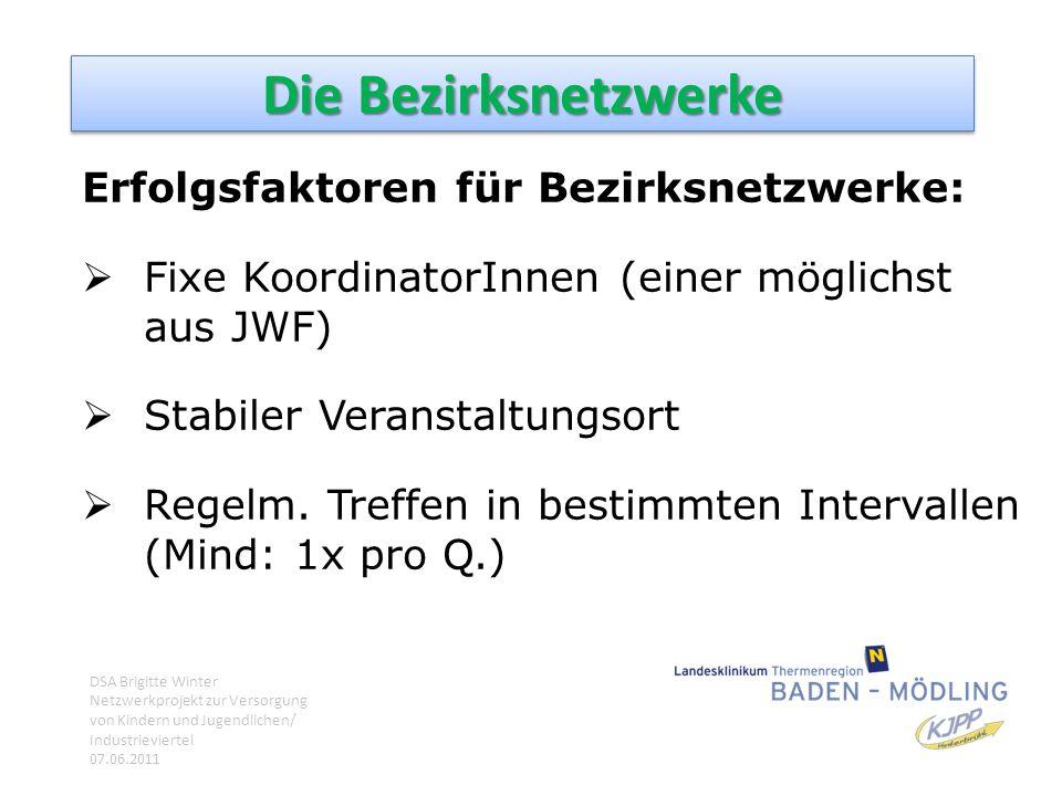 Die Bezirksnetzwerke Erfolgsfaktoren für Bezirksnetzwerke:  Fixe KoordinatorInnen (einer möglichst aus JWF)  Stabiler Veranstaltungsort  Regelm. Tr
