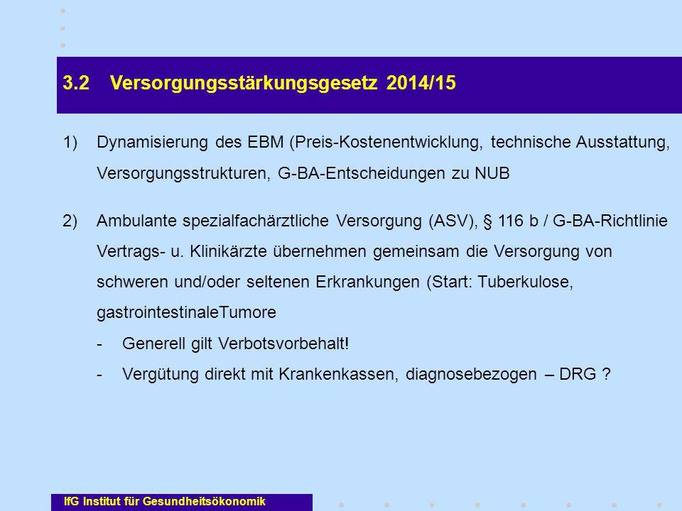 IfG Institut für Gesundheitsökonomik 3.2 Versorgungsstärkungsgesetz 2014/15 1)Dynamisierung des EBM (Preis-Kostenentwicklung, technische Ausstattung,