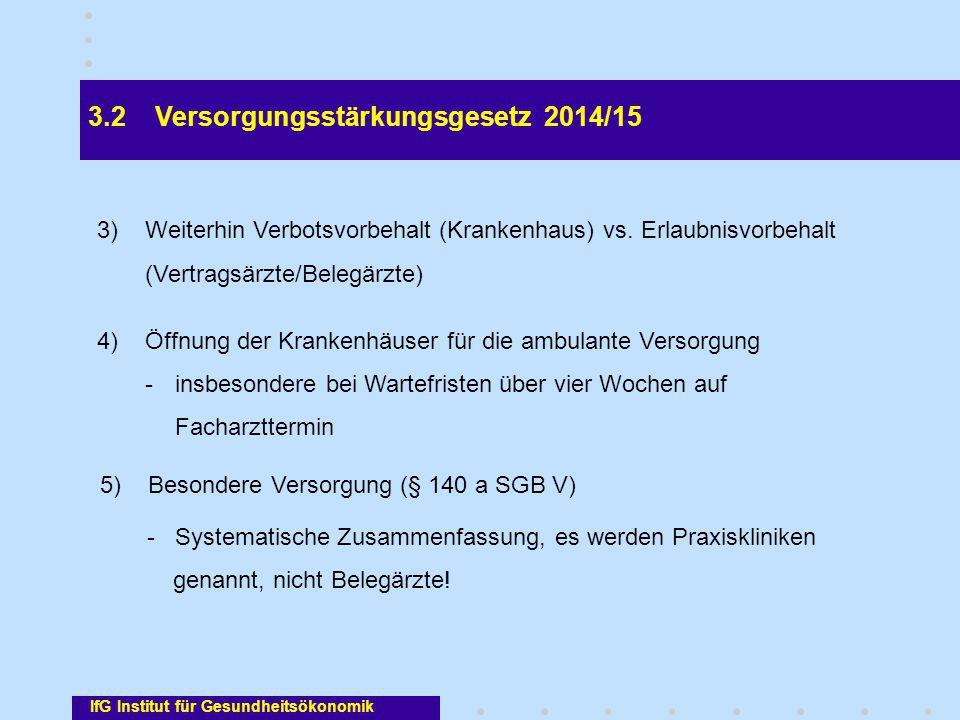 IfG Institut für Gesundheitsökonomik 3)Weiterhin Verbotsvorbehalt (Krankenhaus) vs. Erlaubnisvorbehalt (Vertragsärzte/Belegärzte) 4)Öffnung der Kranke