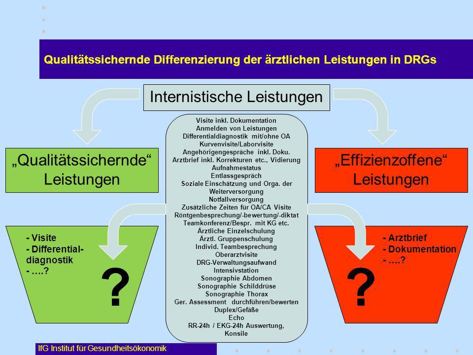 """Qualitätssichernde Differenzierung der ärztlichen Leistungen in DRGs Internistische Leistungen """"Qualitätssichernde"""" Leistungen """"Effizienzoffene"""" Leist"""