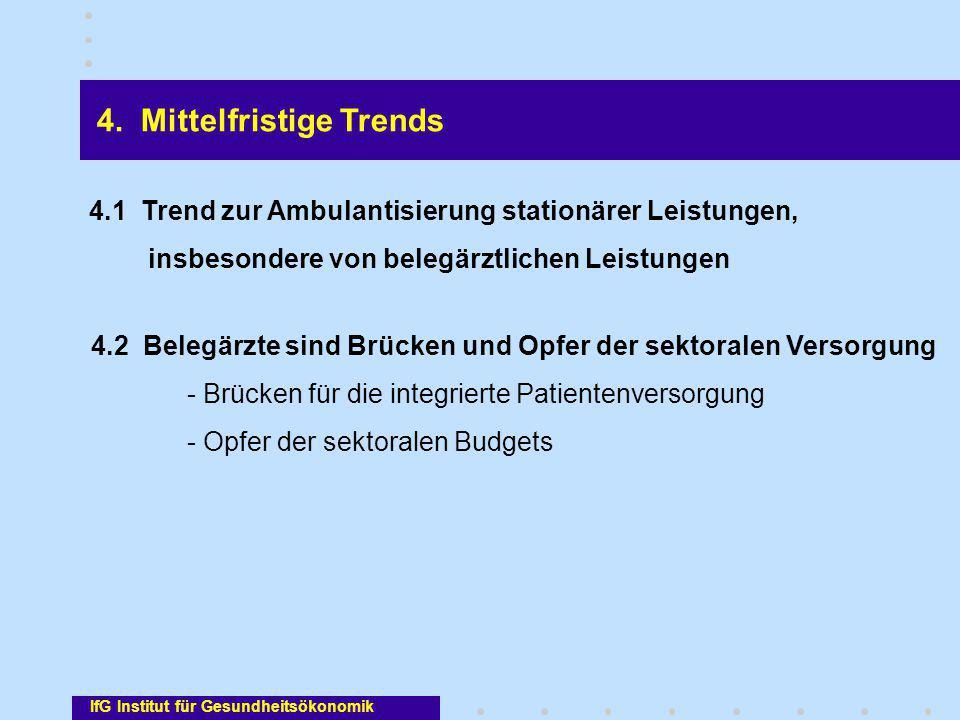IfG Institut für Gesundheitsökonomik 4. Mittelfristige Trends 4.2 Belegärzte sind Brücken und Opfer der sektoralen Versorgung - Brücken für die integr