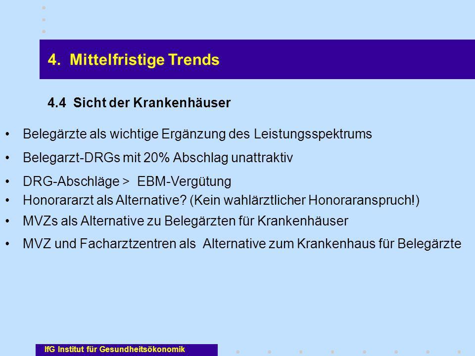 IfG Institut für Gesundheitsökonomik 4. Mittelfristige Trends 4.4 Sicht der Krankenhäuser Belegärzte als wichtige Ergänzung des Leistungsspektrums Bel