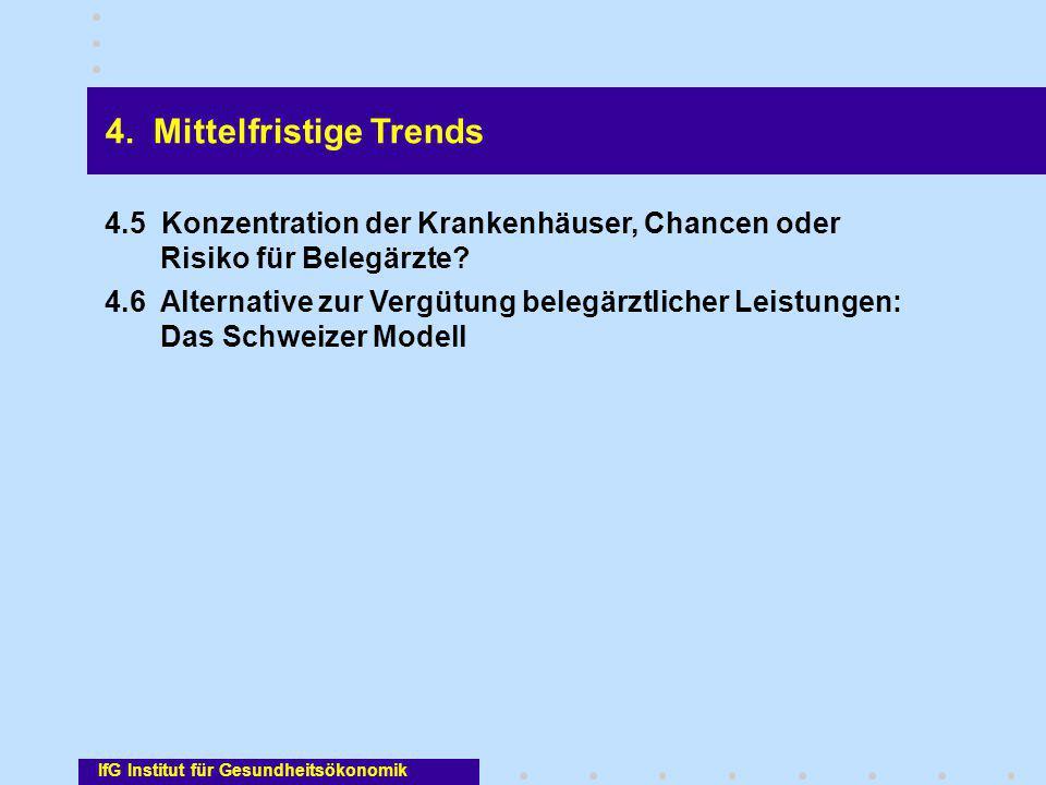 IfG Institut für Gesundheitsökonomik 4. Mittelfristige Trends 4.5 Konzentration der Krankenhäuser, Chancen oder Risiko für Belegärzte? 4.6 Alternative