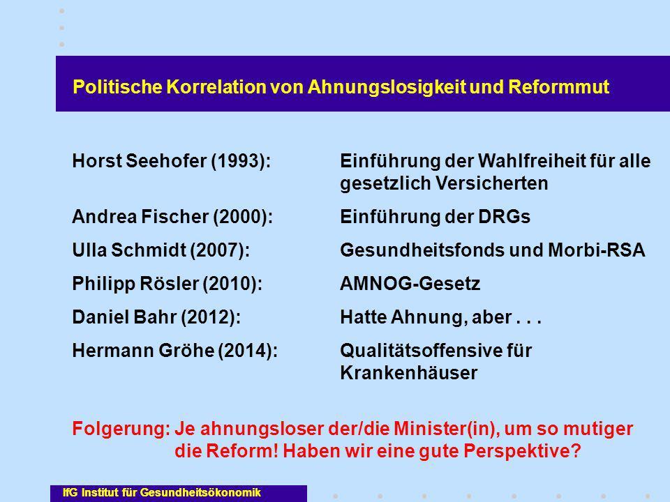 IfG Institut für Gesundheitsökonomik Politische Korrelation von Ahnungslosigkeit und Reformmut Horst Seehofer (1993): Einführung der Wahlfreiheit für
