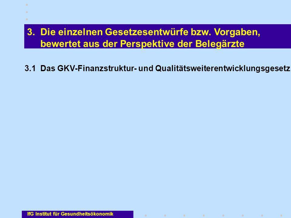 IfG Institut für Gesundheitsökonomik 3. Die einzelnen Gesetzesentwürfe bzw. Vorgaben, bewertet aus der Perspektive der Belegärzte 3.1 Das GKV-Finanzst