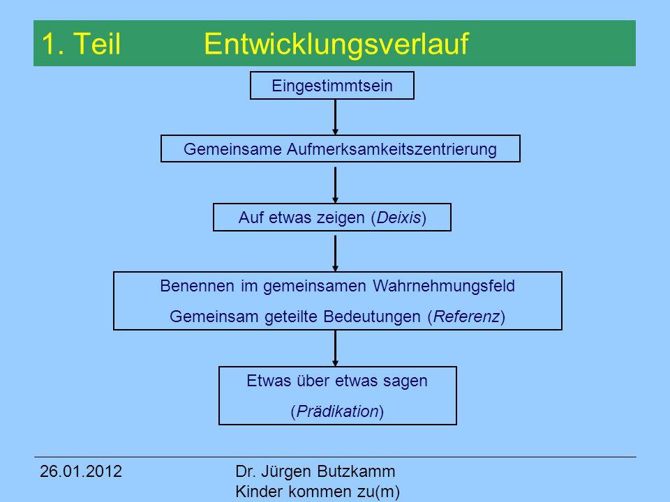 26.01.2012Dr.Jürgen Butzkamm Kinder kommen zu(m) Wort 2.