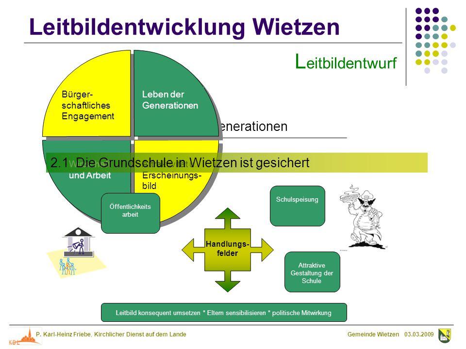 Leitbildentwicklung Wietzen P.