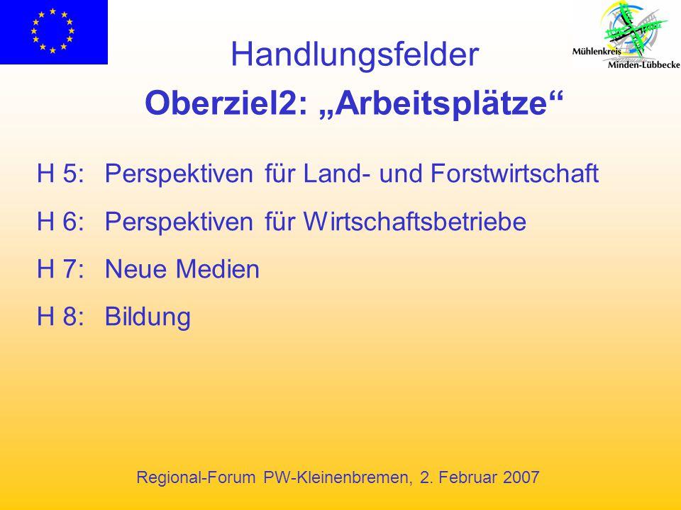 """Regional-Forum PW-Kleinenbremen, 2. Februar 2007 Handlungsfelder Oberziel2: """"Arbeitsplätze"""" H 5:Perspektiven für Land- und Forstwirtschaft H 6:Perspek"""