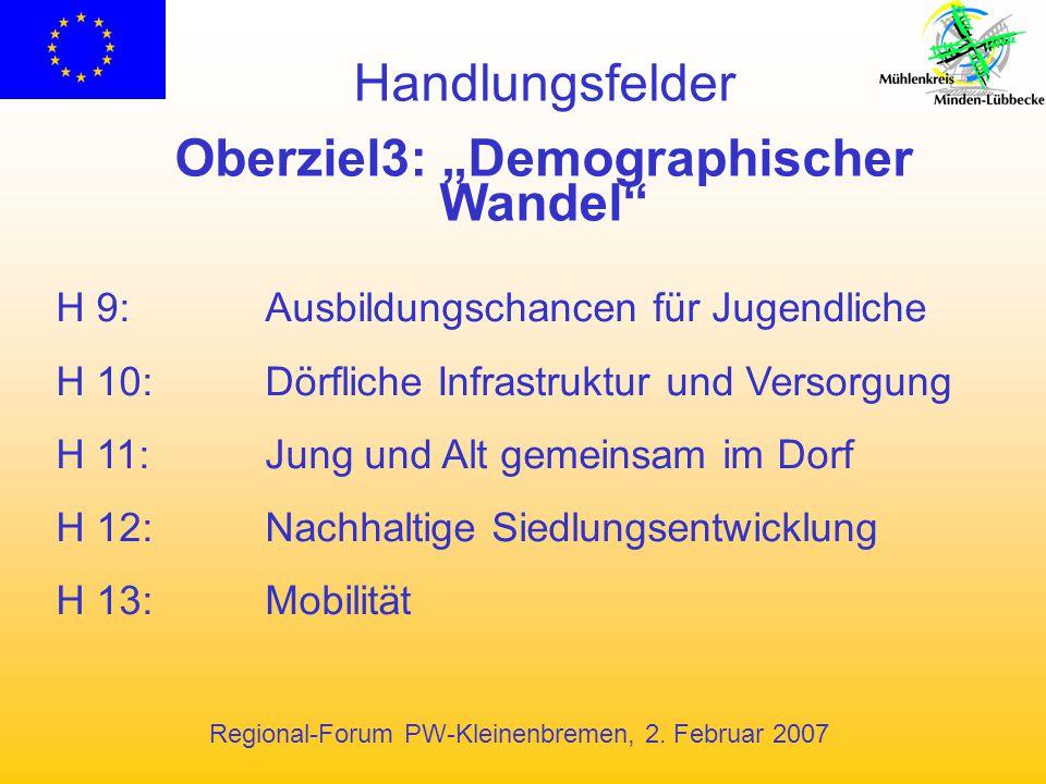 """Regional-Forum PW-Kleinenbremen, 2. Februar 2007 Handlungsfelder Oberziel3: """"Demographischer Wandel"""" H 9:Ausbildungschancen für Jugendliche H 10:Dörfl"""